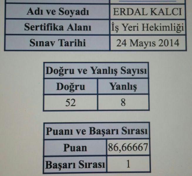 Türkiye Birincisi Yine Mavi Akademiden...